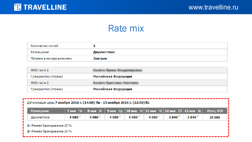 Rate mix