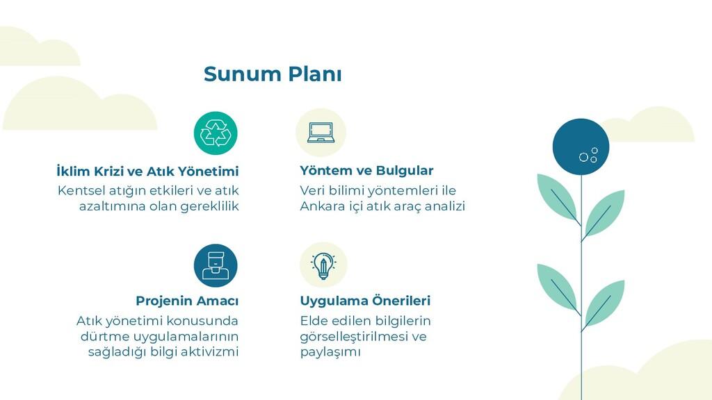 Sunum Planı Yöntem ve Bulgular Veri bilimi yönt...
