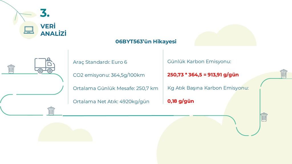 VERİ ANALİZİ 3. 06BYT563'ün Hikayesi Araç Stand...