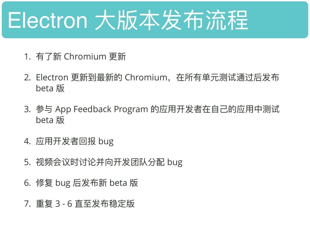 Electron ⼤大版本发布流程 1. 有了了新 Chromium 更更新 2. Elect...