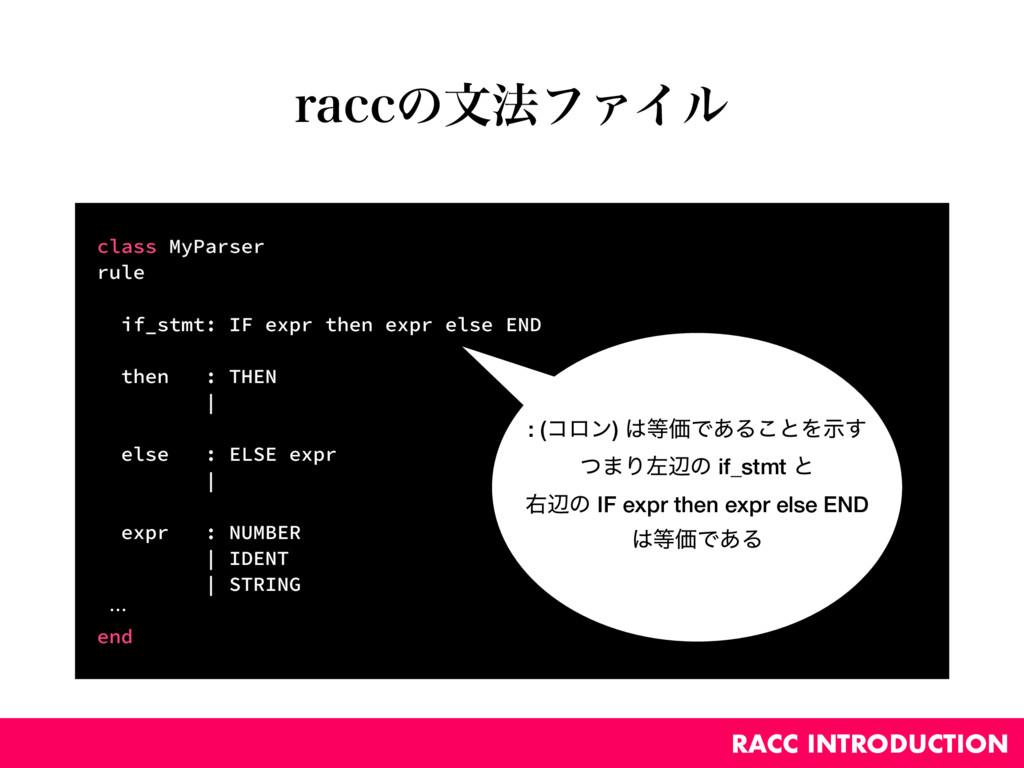 SBDDͷจ๏ϑΝΠϧ RACC INTRODUCTION DMBTT.Z1BSTFS S...