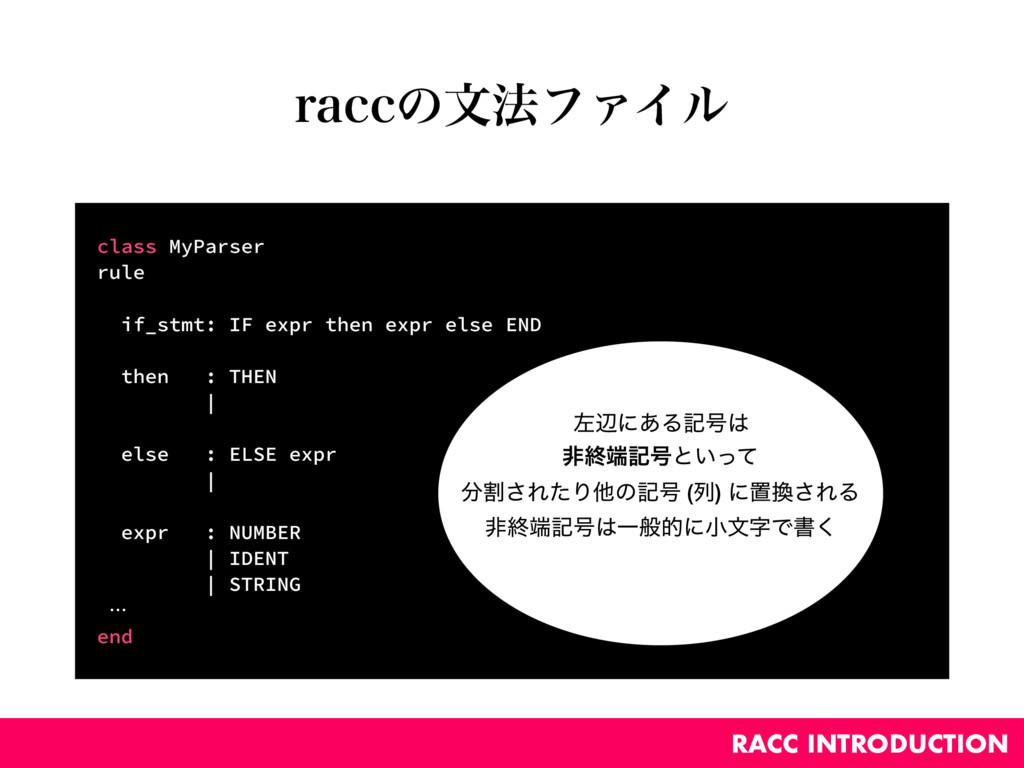 SBDDͷจ๏ϑΝΠϧ RACC INTRODUCTION DMBTT.Z1BSTFS S...