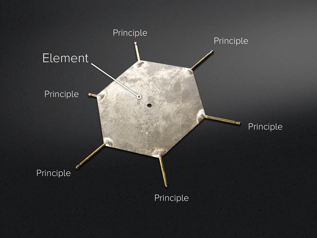 Element Principle Principle Principle Principle...