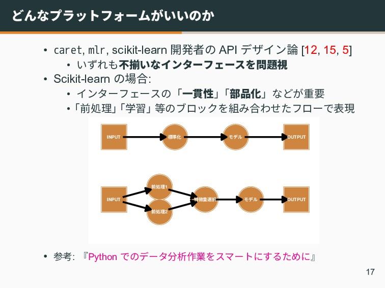 どんなプラットフォームがいいのか • caret, mlr, scikit-learn 開発者...