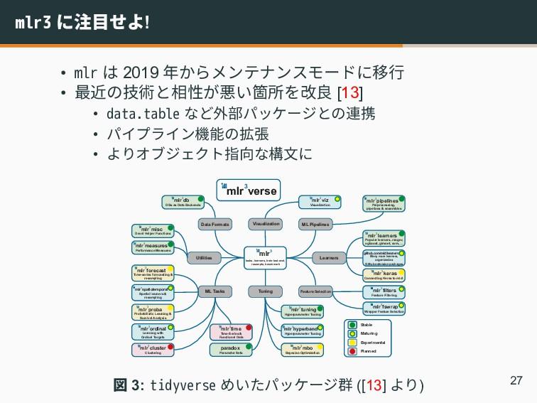 mlr3 に注目せよ! • mlr は 2019 年からメンテナンスモードに移行 • 最近の技...