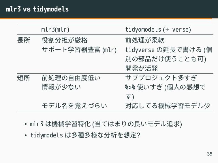 mlr3 vs tidymodels mlr3(mlr) tidyomodels (+ ver...