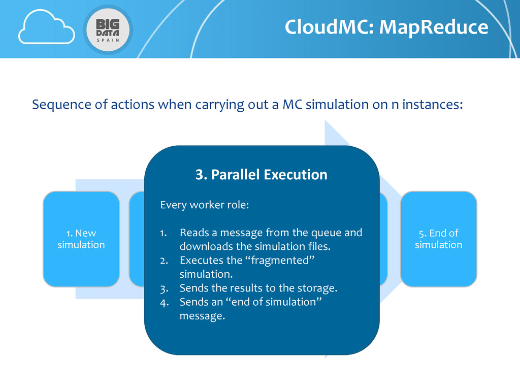 1. New simulation 3. Parallel execution 4. Redu...
