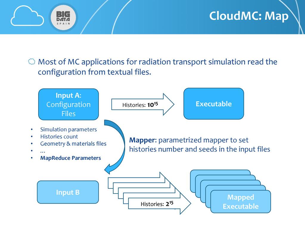 CloudMC: Map Input A: Configuration Files • Sim...
