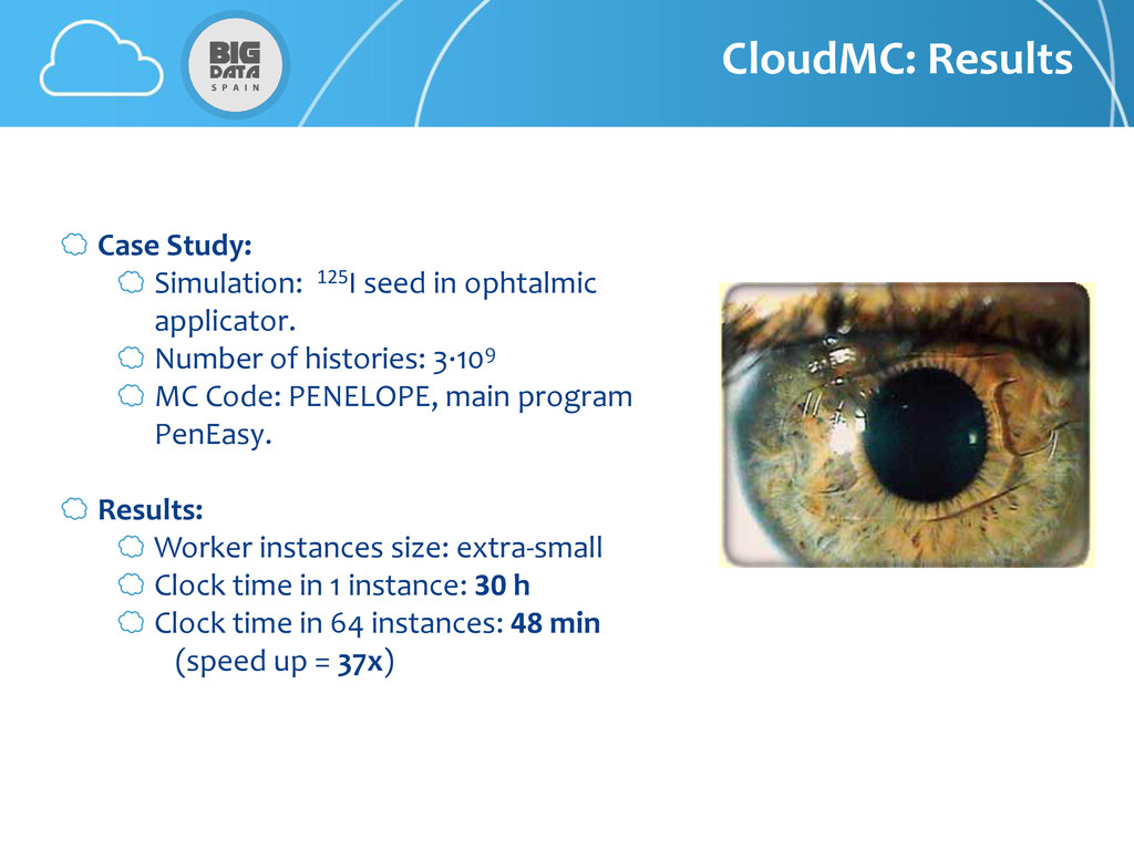 CloudMC: Results Case Study: Simulation: 125I s...