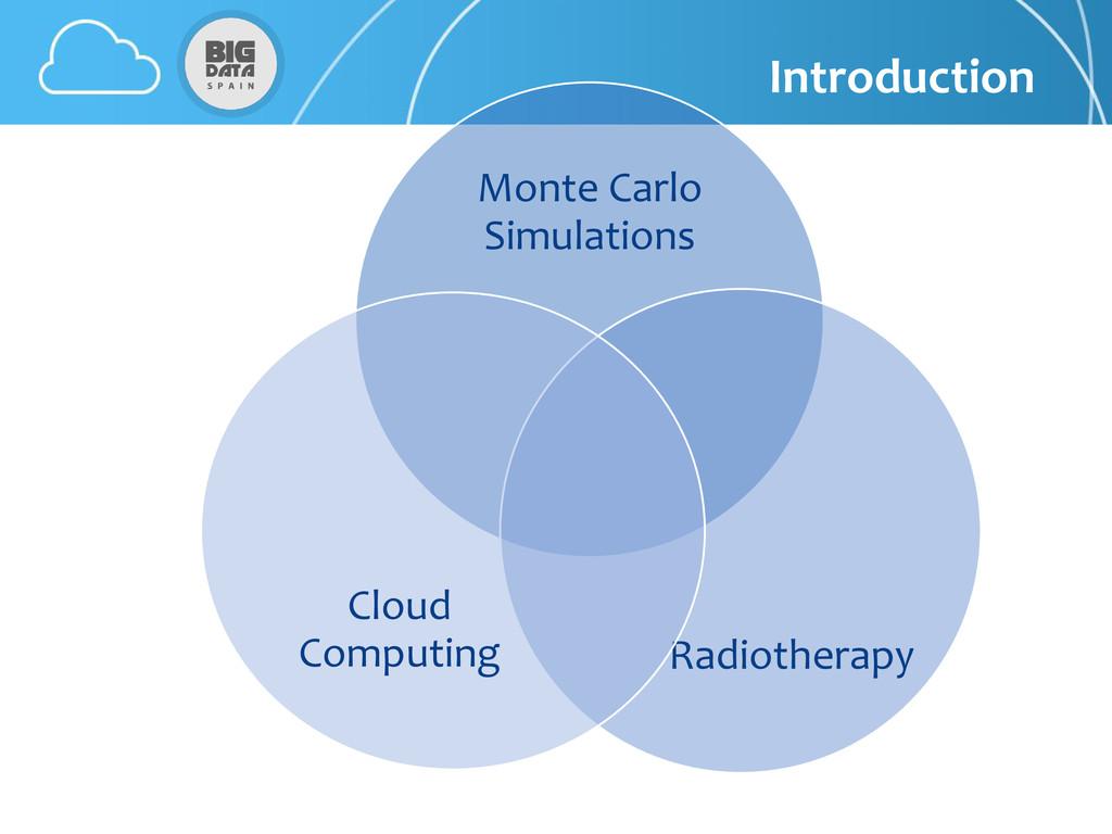 Introduction Monte Carlo Simulations Radiothera...