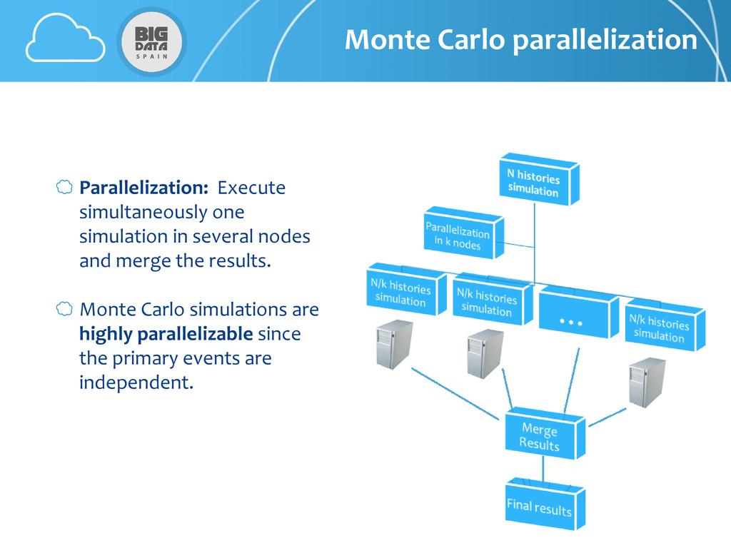 Monte Carlo parallelization Parallelization: Ex...