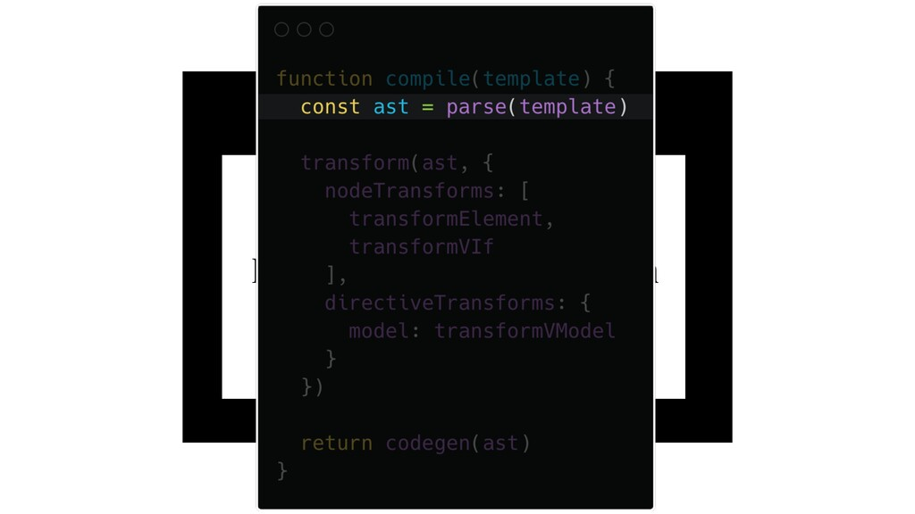 Parser Codegen Transformations Template Compiler