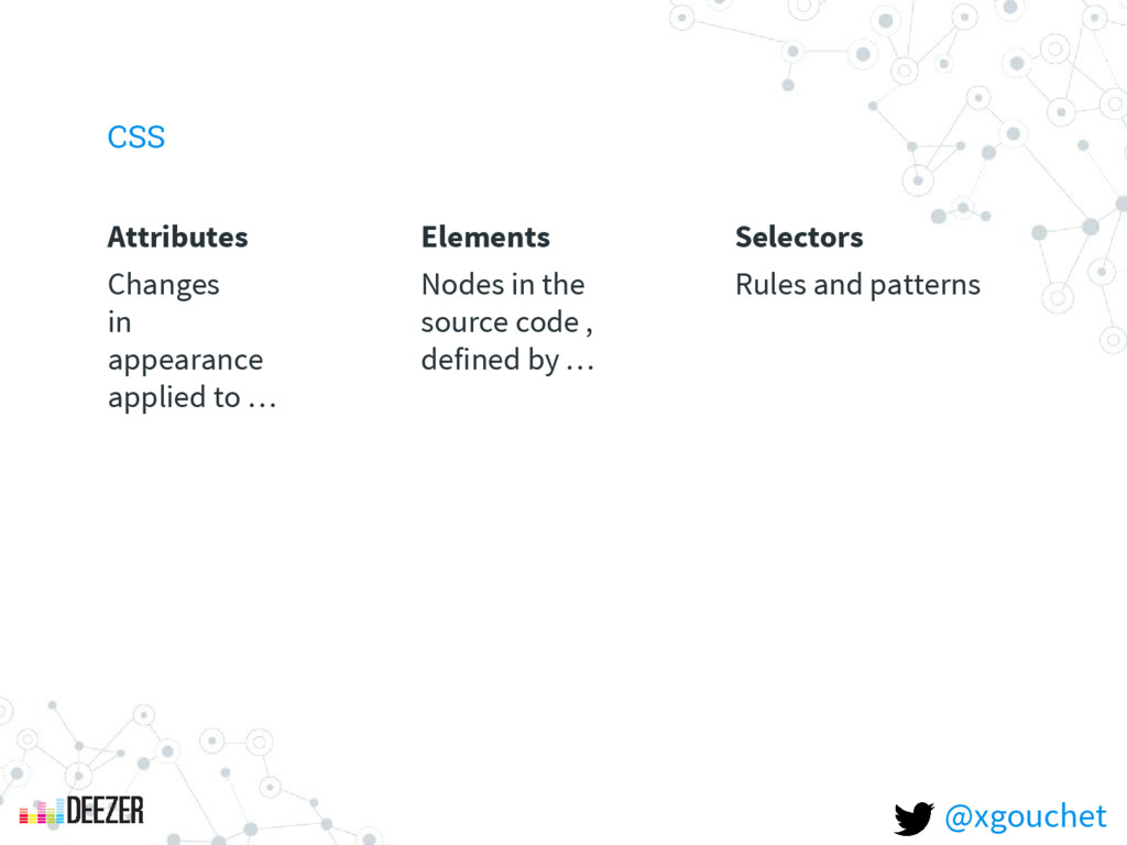 CSS Attributes Changes in appearance applied to...