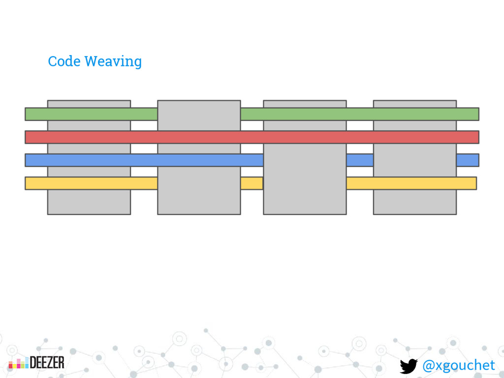 Code Weaving @xgouchet
