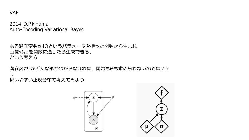 VAE 2014-D.P.kingma Auto-Encoding Variational B...