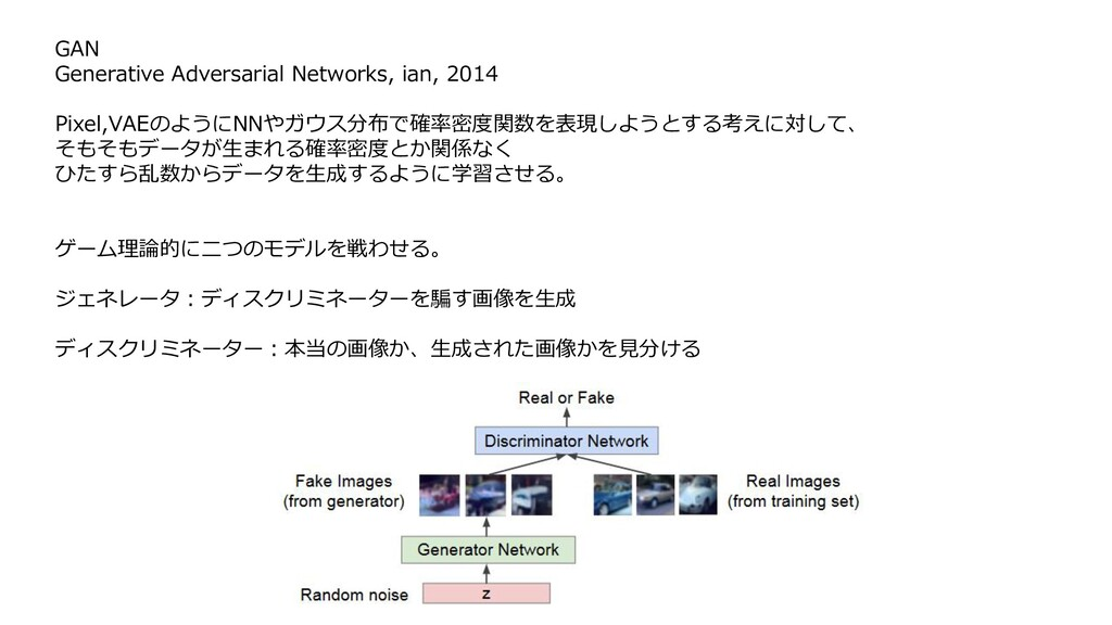 GAN Generative Adversarial Networks, ian, 2014 ...