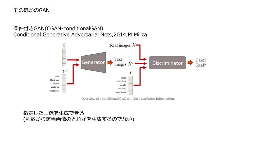 そのほかのGAN 条件付きGAN(CGAN-conditionalGAN) Condition...