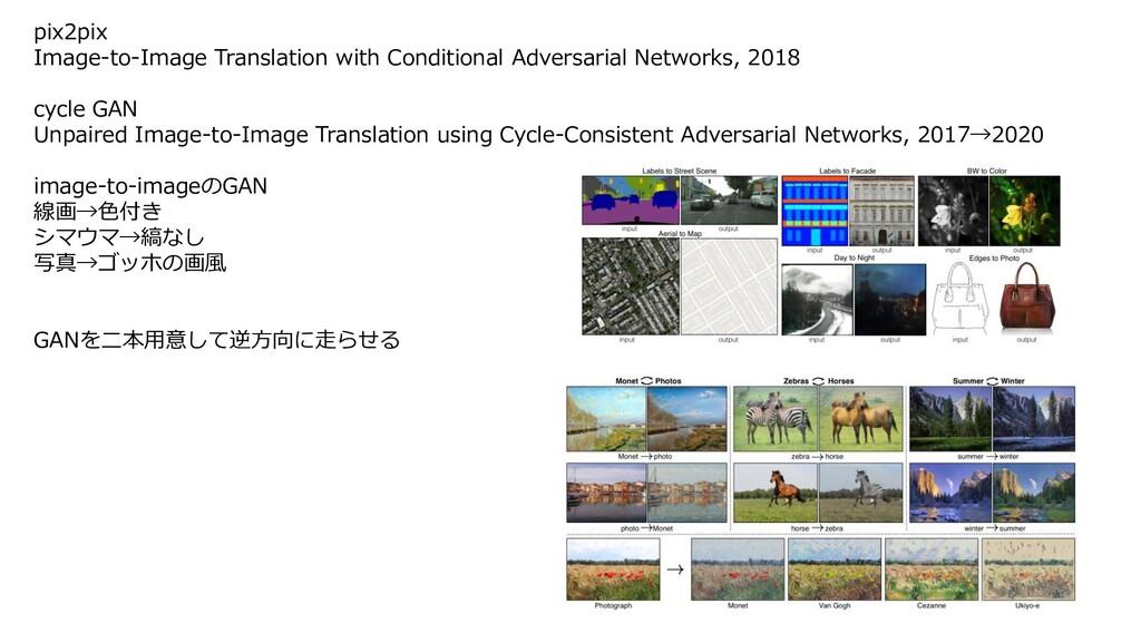 pix2pix Image-to-Image Translation with Conditi...