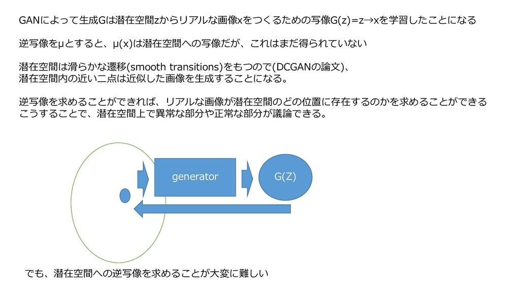 GANによって生成Gは潜在空間zからリアルな画像xをつくるための写像G(z)=z→xを学習した...