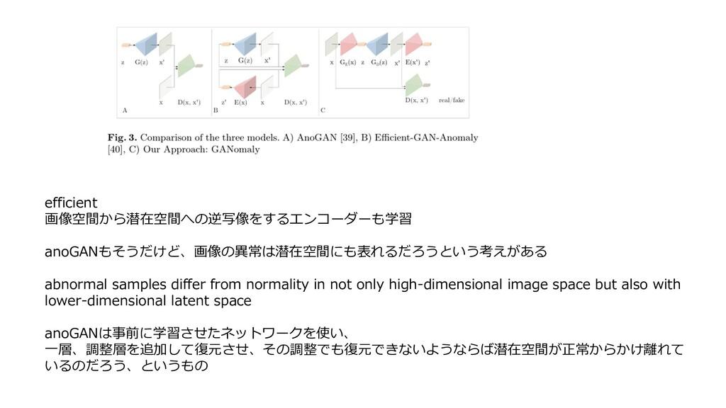 efficient 画像空間から潜在空間への逆写像をするエンコーダーも学習 anoGANもそう...