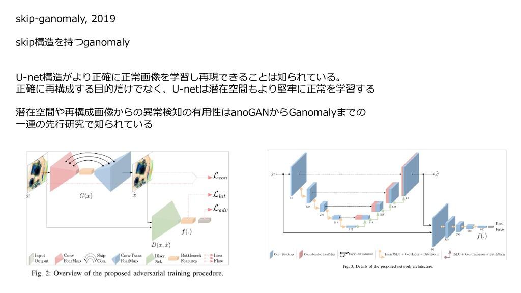 skip-ganomaly, 2019 skip構造を持つganomaly U-net構造がよ...