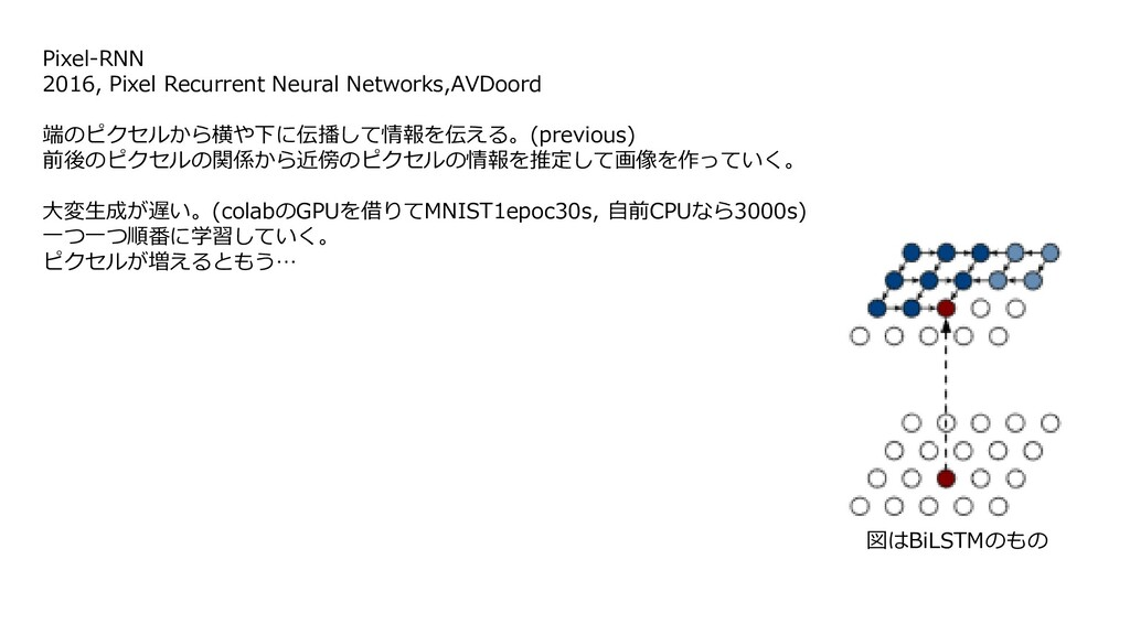 Pixel-RNN 2016, Pixel Recurrent Neural Networks...