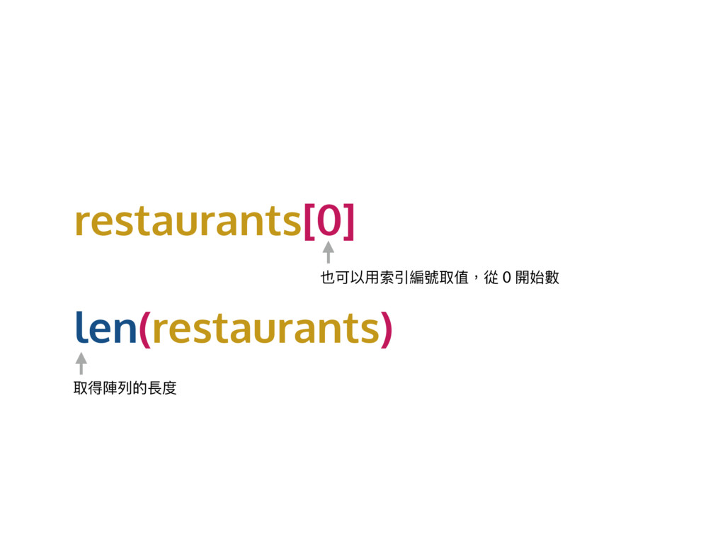 restaurants[0] len(restaurants) 犖ݢ犥አᔱ୚翥蒈玲独牧ℂ 0 ...