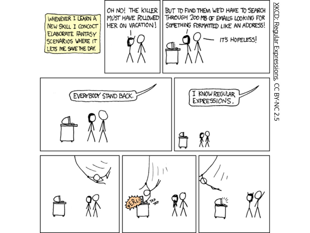 XKCD: Regular Expressions, CC BY-NC 2.5