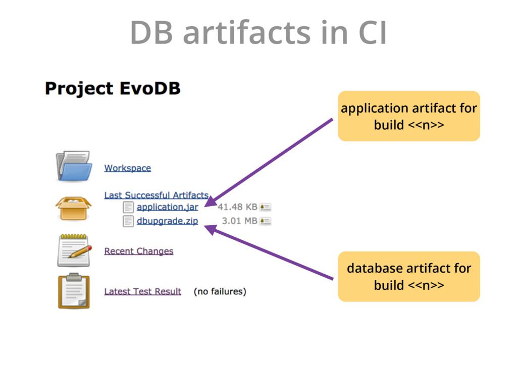 DB artifacts in CI application artifact for bui...
