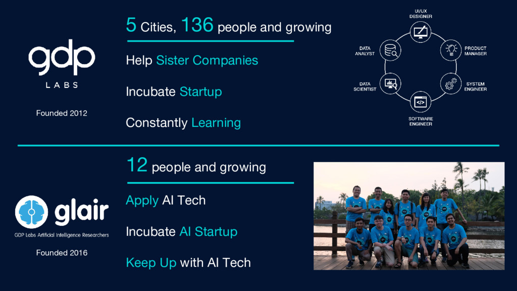 5 Cities, 136 people and growing Help Sister Co...