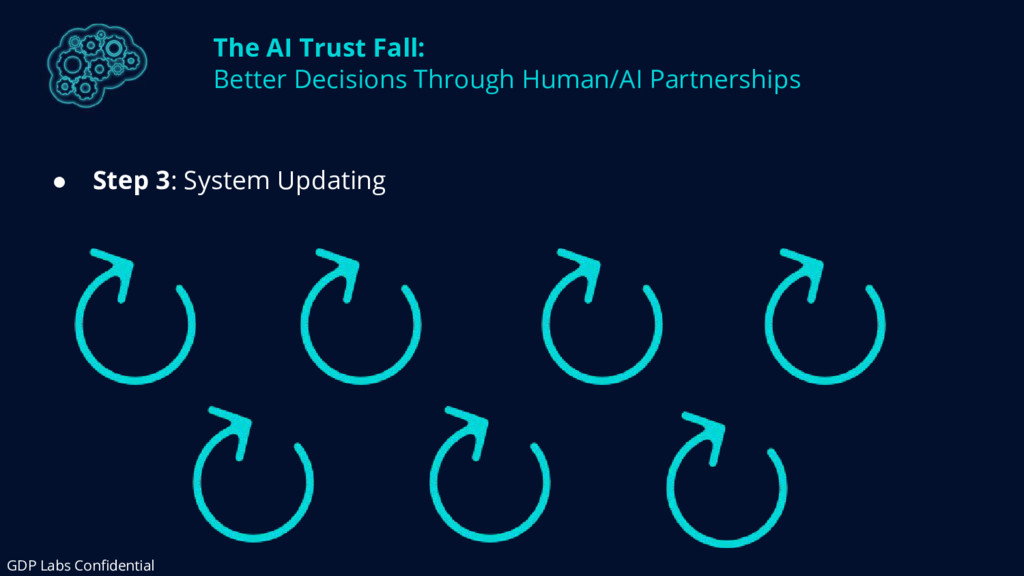 The AI Trust Fall: Better Decisions Through Hum...