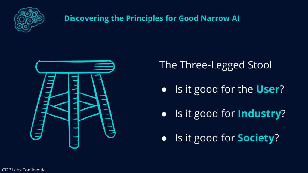 Discovering the Principles for Good Narrow AI T...