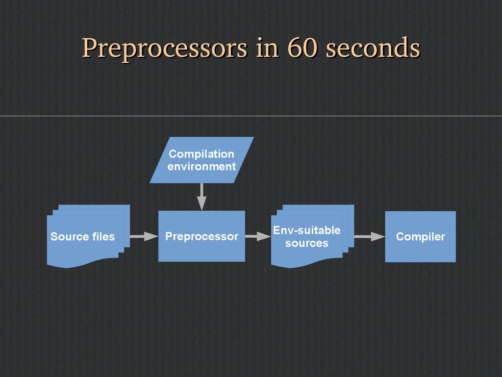 Preprocessors in 60 seconds Preprocessors in 60...