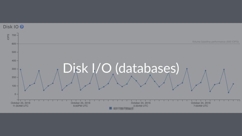 Disk%I/O%(databases)