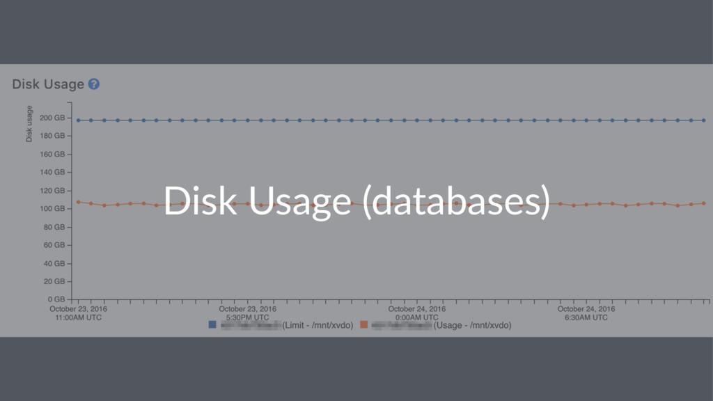 Disk%Usage%(databases)