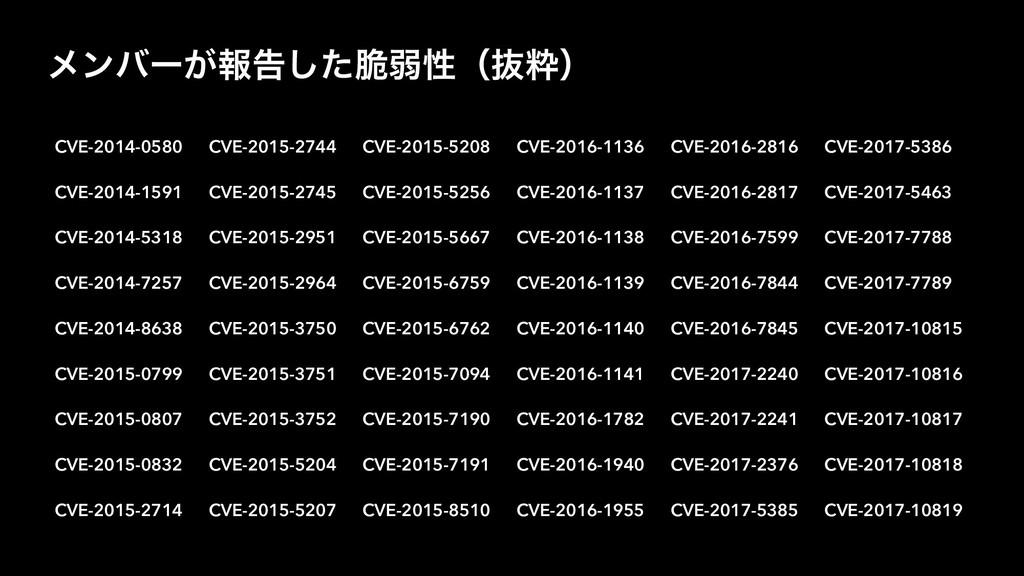 CVE-2014-0580 CVE-2015-2744 CVE-2015-5208 CVE-2...