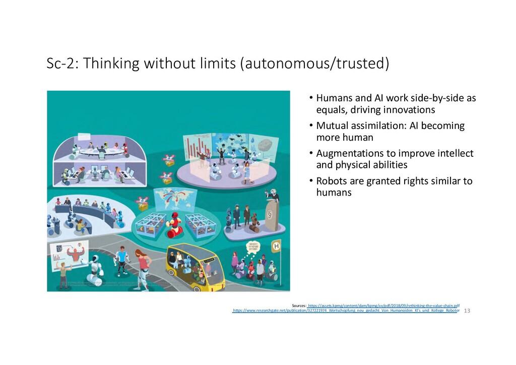 Sc-2: Thinking without limits (autonomous/trust...