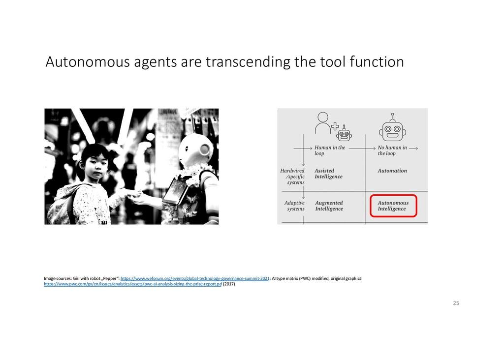 Autonomous agents are transcending the tool fun...