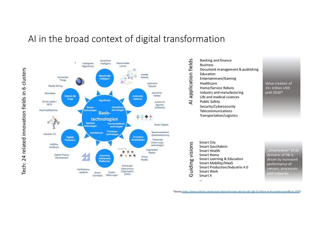 AI in the broad context of digital transformati...
