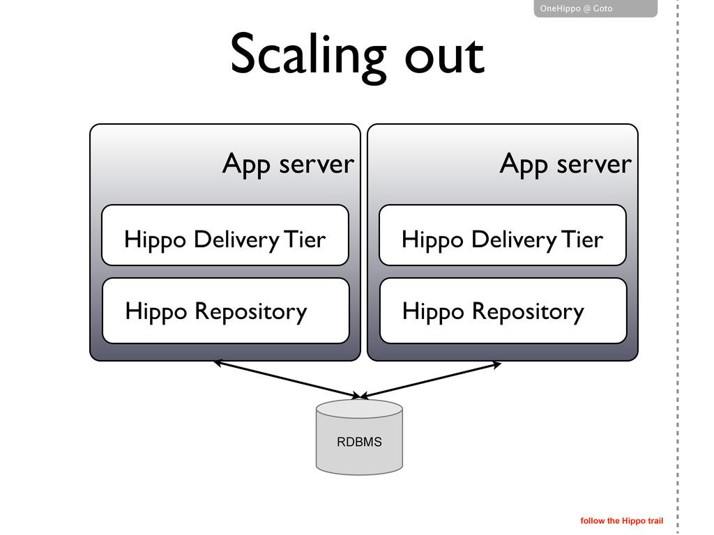 follow the Hippo trail OneHippo @ Goto RDBMS Hi...