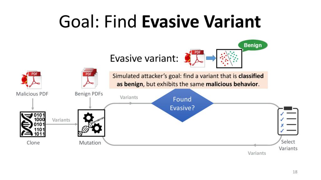 Variants Goal: Find Evasive Variant 18 Clone Be...