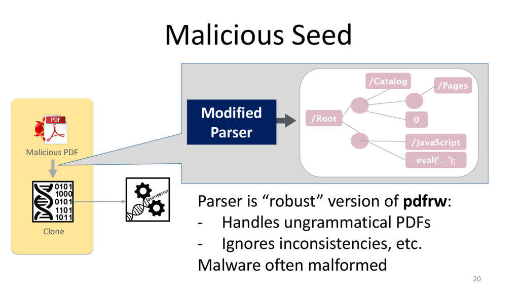 Malicious Seed 20 Clone Malicious PDF Modified ...