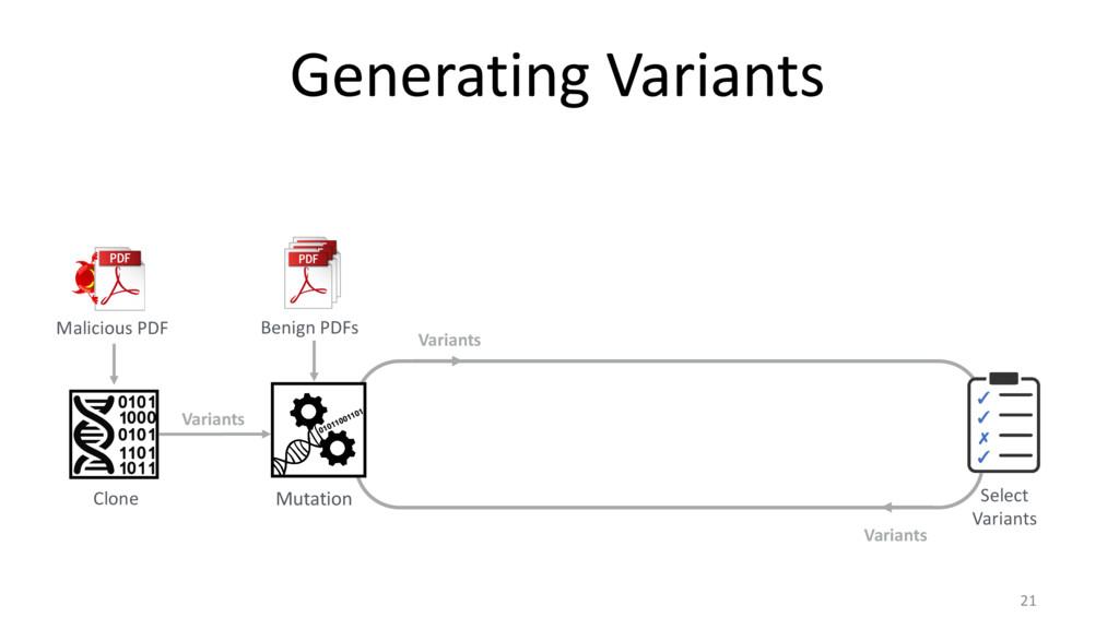 Variants Generating Variants 21 Clone Benign PD...
