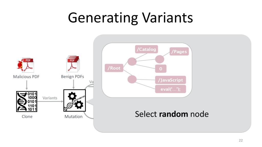 Variants Generating Variants 22 Clone Benign PD...