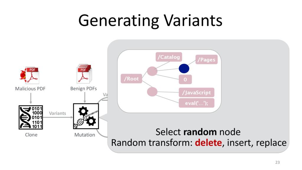 Variants Generating Variants 23 Clone Benign PD...