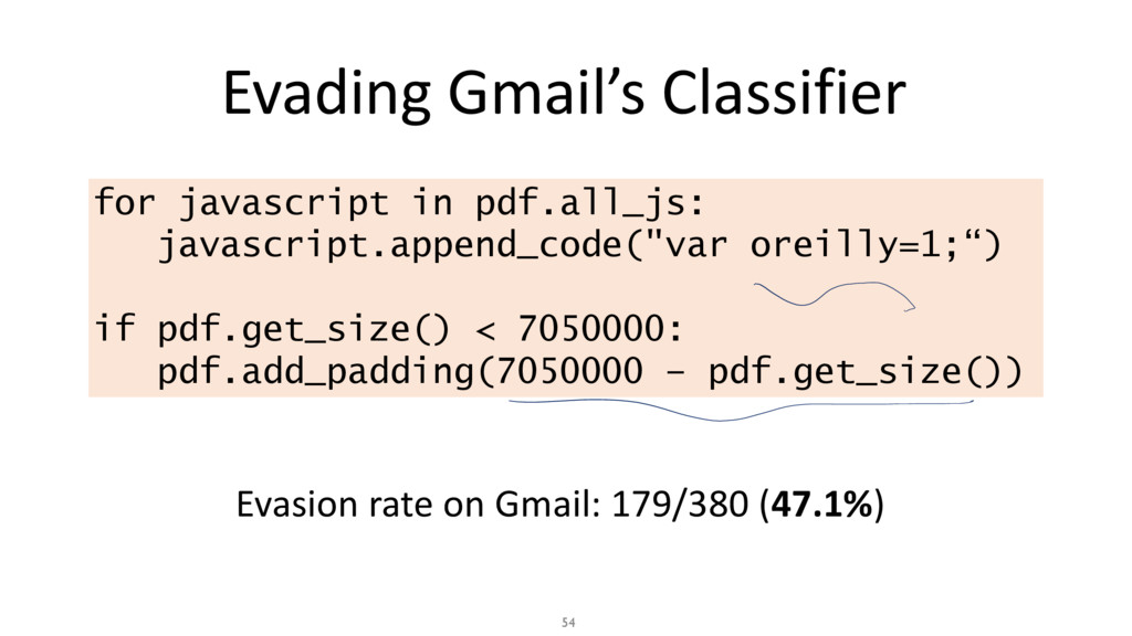 Evading Gmail's Classifier 54 Evasion rate on G...