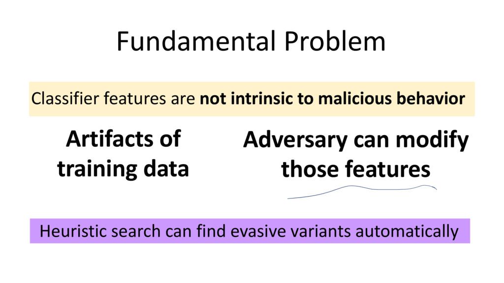 Fundamental Problem Classifier features are not...