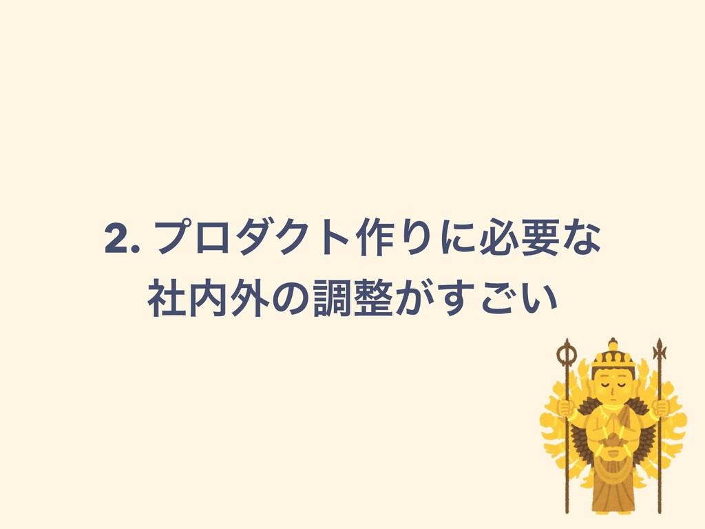 2. ϓϩμΫτ࡞Γʹඞཁͳ ࣾ֎ͷௐ͕͍͢͝