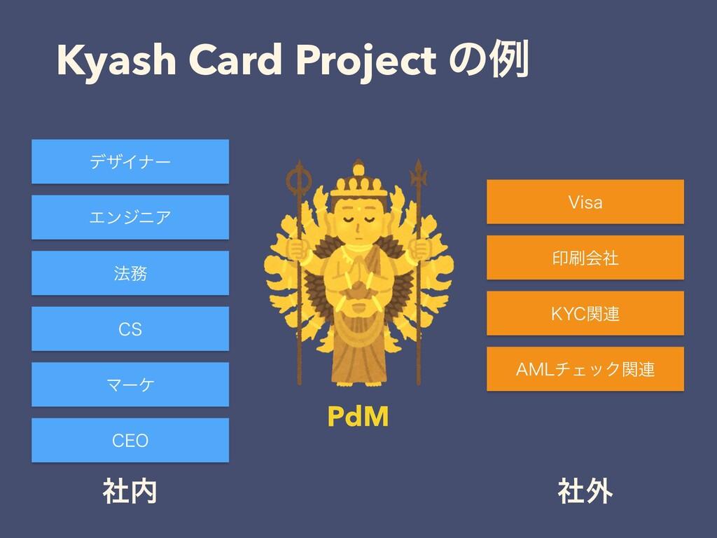 Kyash Card Project ͷྫ PdM σβΠφʔ ΤϯδχΞ ๏ $4 Ϛʔέ...