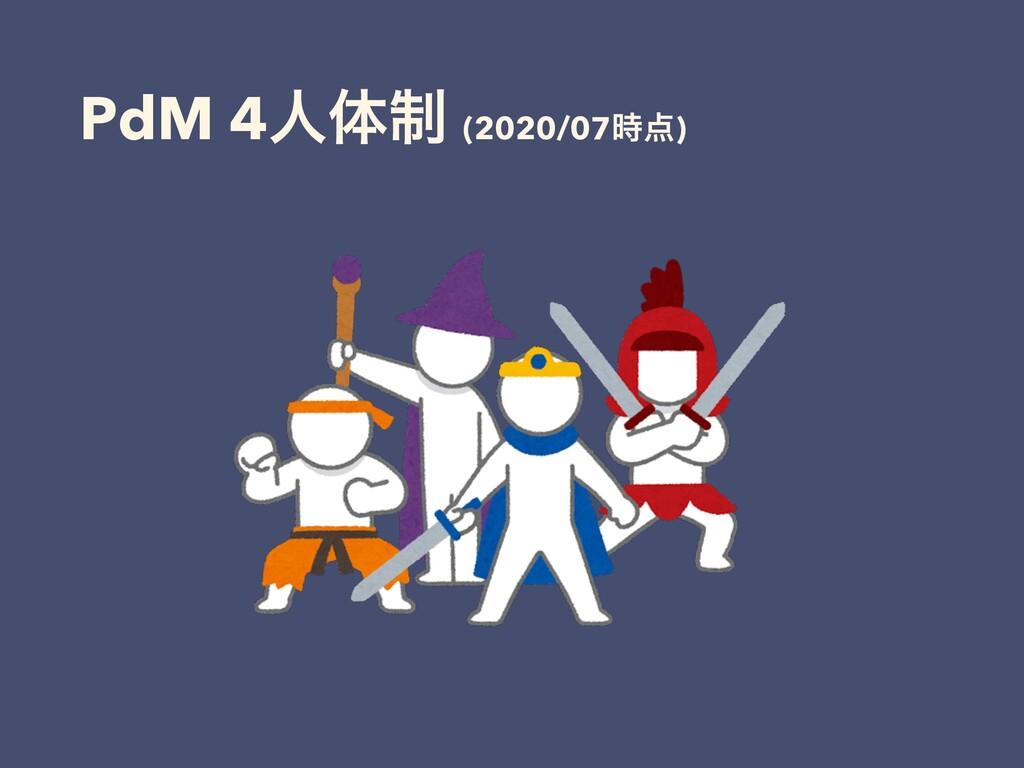 PdM 4ਓମ੍ (2020/07)